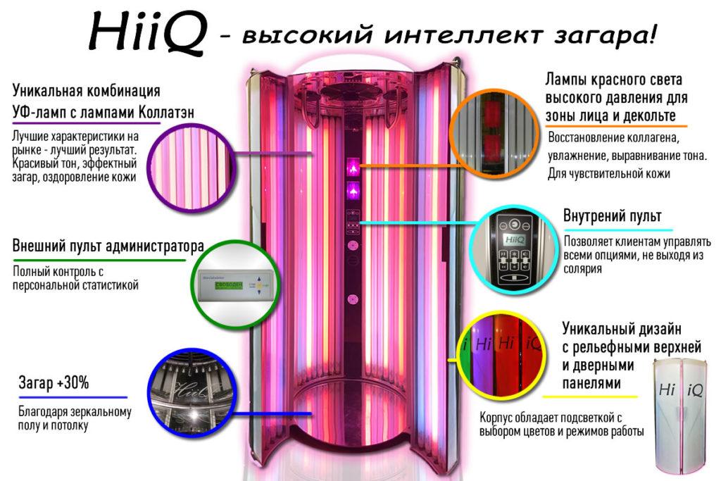 HiiQ 42 (180Вт) c лампами Коллатэн + лампами для лица